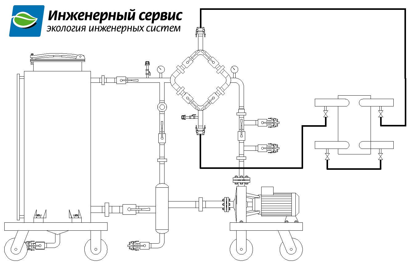 Установка для промывки теплообменника своими руками